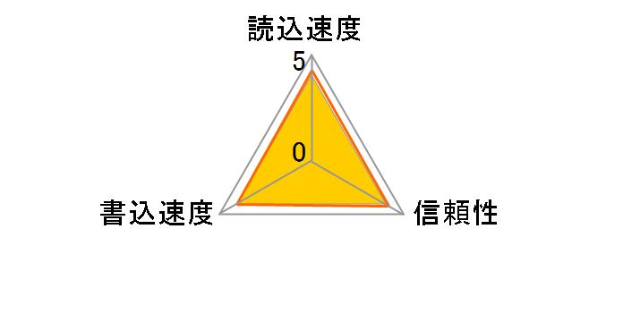 SF-4U4 [4GB]のユーザーレビュー