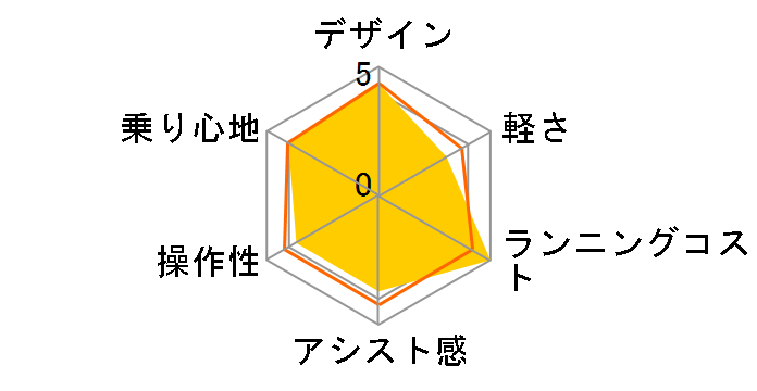 �n���� BE-ENH444-B [�}�b�g�i�C�g] + ��p�[�d��̃��[�U�[���r���[