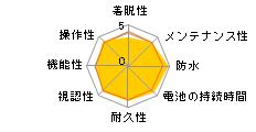 CC-PD100W [���b�h]�̃��[�U�[���r���[