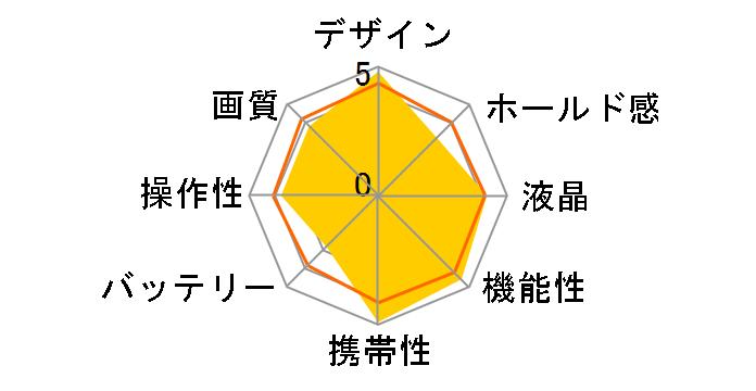 サイバーショット DSC-TX20 (B) [ブラック]のユーザーレビュー