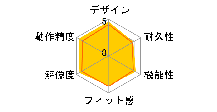 Intuos5 medium PTK-650/K0�̃��[�U�[���r���[