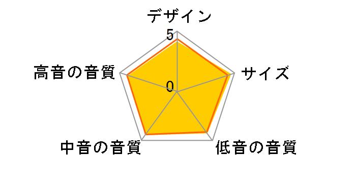 S-CN301-LR [ペア]のユーザーレビュー