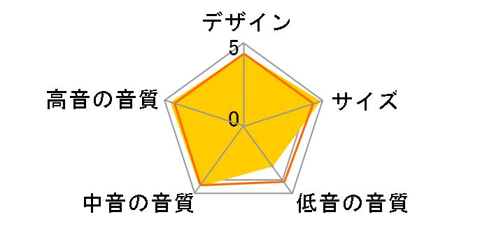 D-309M(B) [単品]のユーザーレビュー