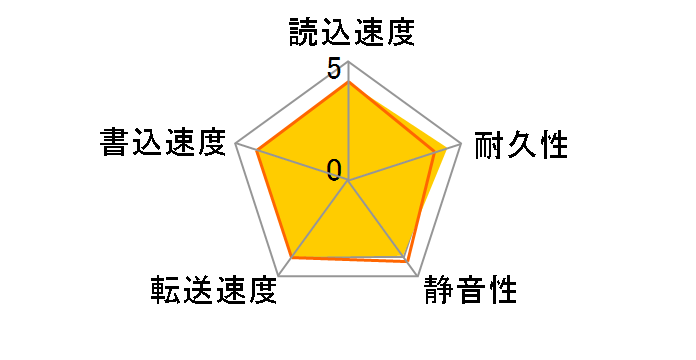 HGST 0S03509 [1TB 9.5mm]