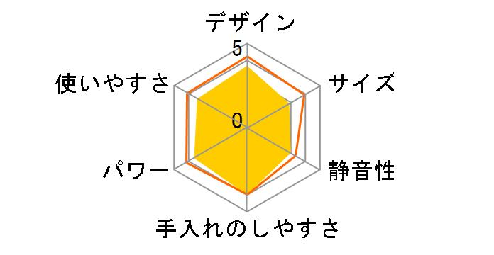 THM510-R [���b�h]�̃��[�U�[���r���[