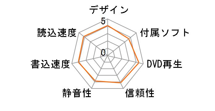 BRP-U6DM [ブラック]のユーザーレビュー