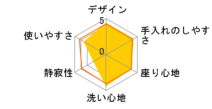 ビューティ・トワレ M2 CH802-WS [ホワイト]のユーザーレビュー