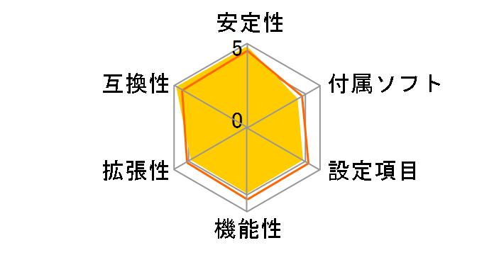 GA-B75M-D3H [Rev.1.0]のユーザーレビュー