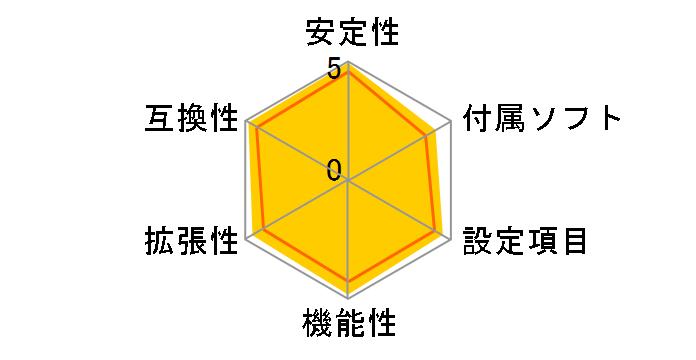 P8H77-Vのユーザーレビュー