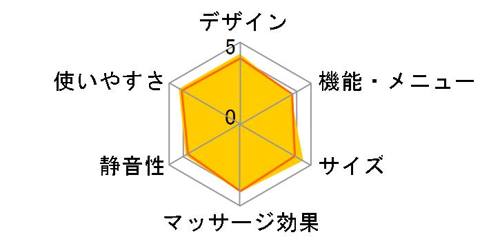 クッションマッサージャ HM-341-PK [ピンク]のユーザーレビュー