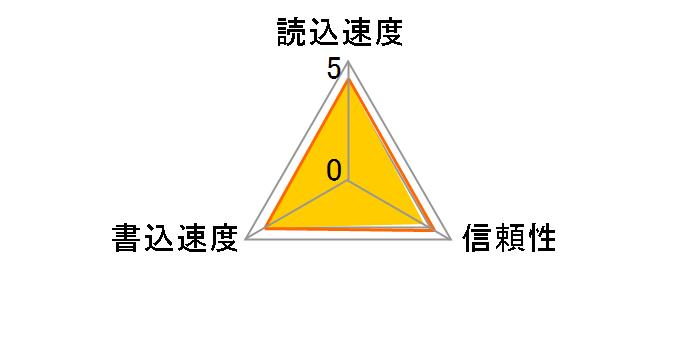 TS32GUSDHC10 [32GB]のユーザーレビュー