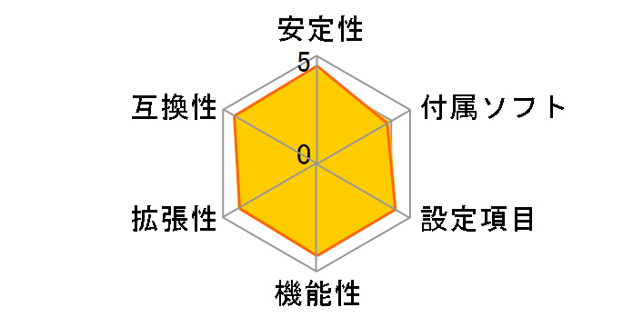 P8B75-Mのユーザーレビュー