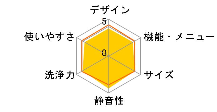 NA-FS80H5-A [�u���[]�̃��[�U�[���r���[