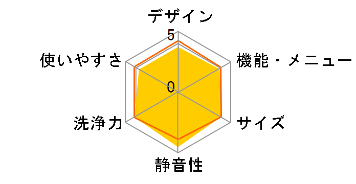 NA-FS80H5-A [ブルー]のユーザーレビュー