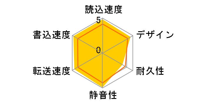 HDPE-UT500 [ブラックxブルー]のユーザーレビュー