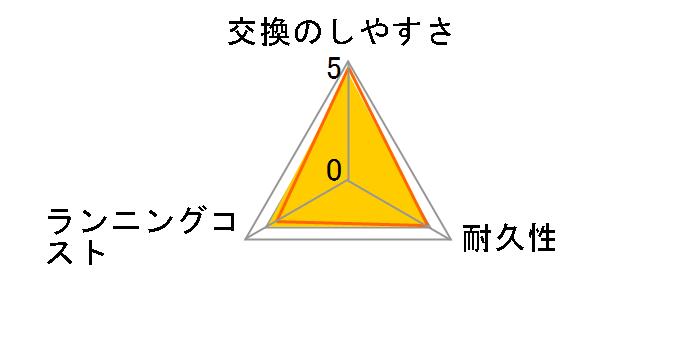 F/C31B [��]�̃��[�U�[���r���[