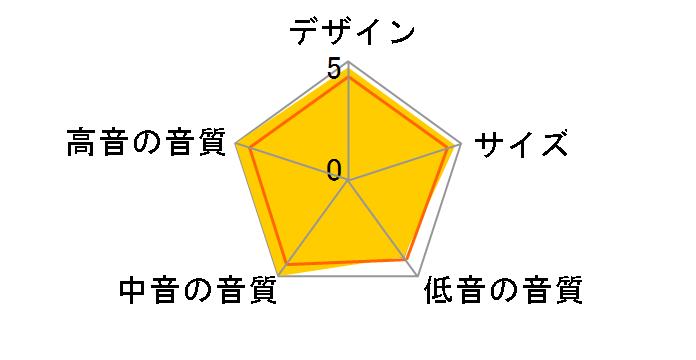 ONKYO D-109E(B) [�y�A]