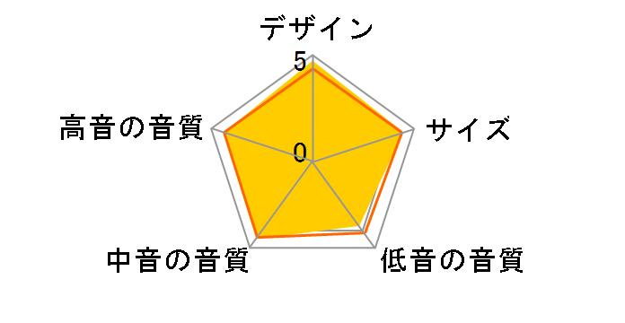 D-109C(B) [単品]のユーザーレビュー
