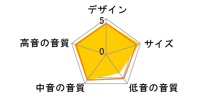 D-109M(B) [単品]のユーザーレビュー