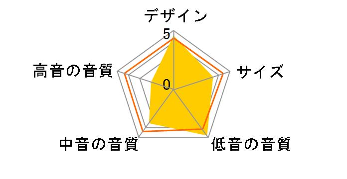 SL-D501(B) [単品]のユーザーレビュー