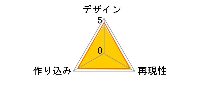 figma No.149 ストライクウィッチーズ エイラ・イルマタル・ ユーティライネンのユーザーレビュー