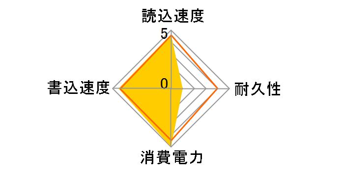 ASP900S3-128GM-Cのユーザーレビュー