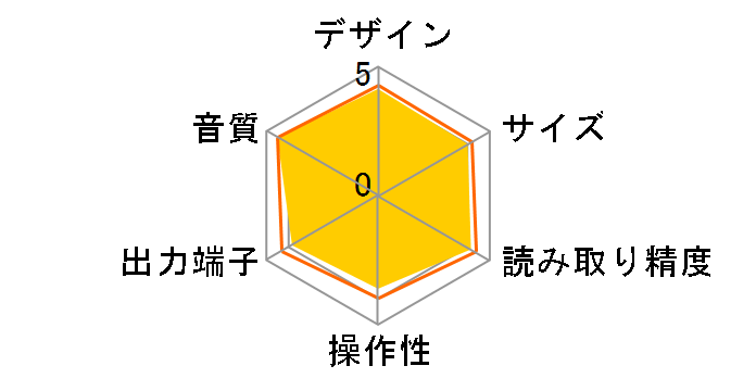 DENON DCD-755RE(K) [�u���b�N]