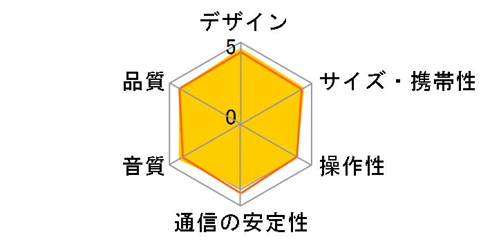 SC-MC10-K [�u���b�N]�̃��[�U�[���r���[