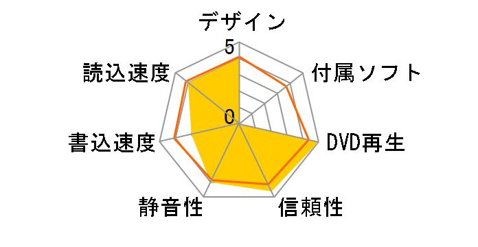 BDR-TD04 バルクのユーザーレビュー