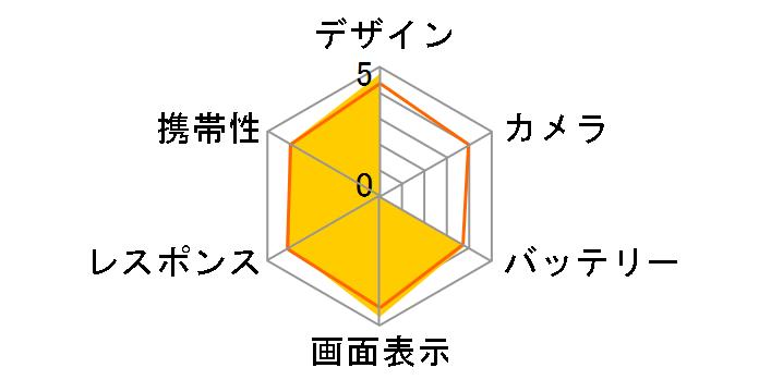 AQUOS PHONE Xx 106SH SoftBank [ラディアントホワイト]のユーザーレビュー