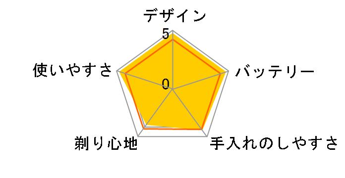 S-BLADE RM-LF427(H) [チタングレー]のユーザーレビュー