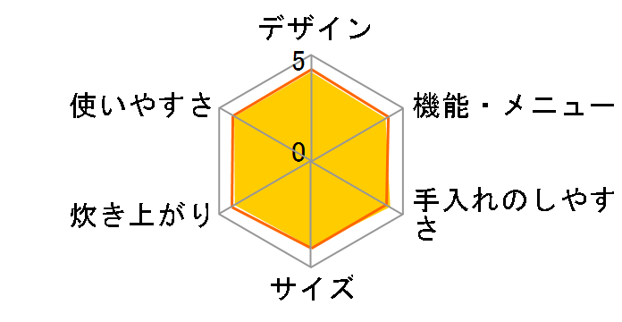 �^�� ���܂ǐ��� RC-10VXF(W) [�p�[���z���C�g]�̃��[�U�[���r���[