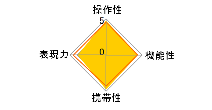 AF-S NIKKOR 24-85mm f/3.5-4.5G ED VR�̃��[�U�[���r���[
