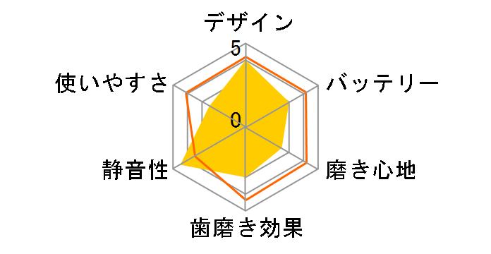 音波振動ハブラシ ドルツ EW-DM51-W [白]のユーザーレビュー