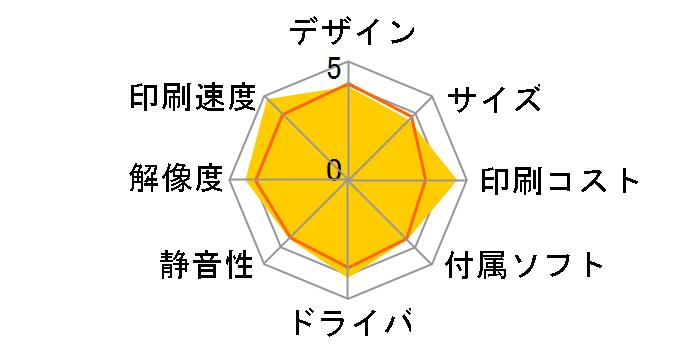 �u���U�[ �W���X�e�B�I MFC-8520DN