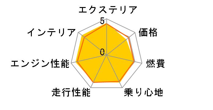 �z���_ N-BOX + 2012�N���f���̃��r���[