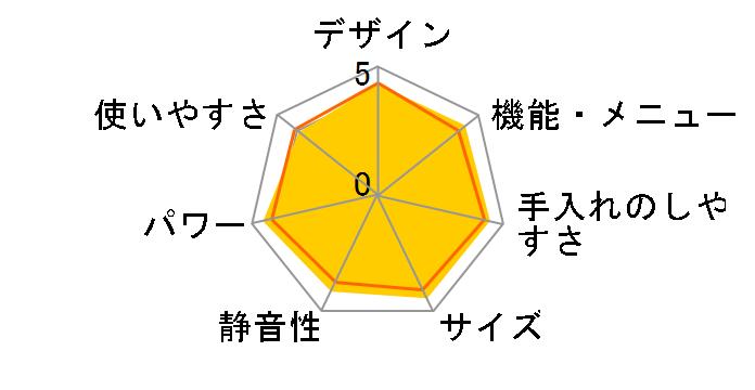 コンパクト ヘルシーシェフ MRO-LS7(W) [パールホワイト]のユーザーレビュー