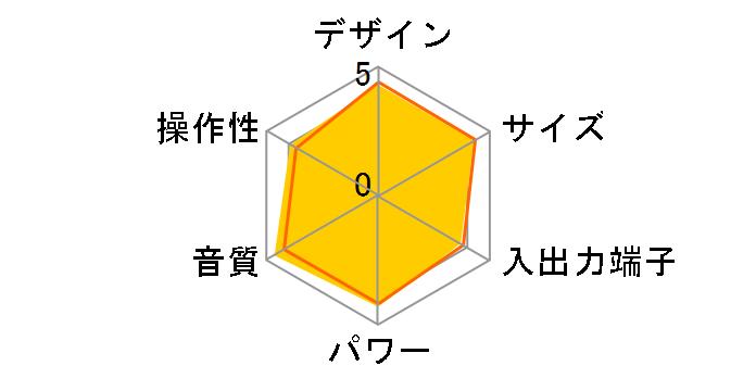 �p�C�I�j�A X-HM81-S�̃��r���[