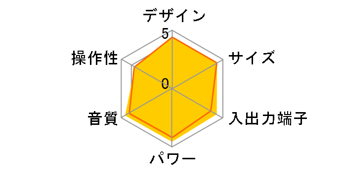 CR-N755(B) [ブラック]のユーザーレビュー