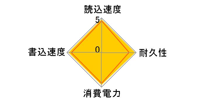 PX-256M5Pのユーザーレビュー