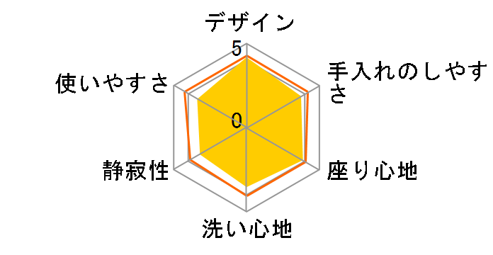 �r���[�e�B�E�g���� DL-WF50-CP [�p�[���A�C�{���[]�̃��[�U�[���r���[