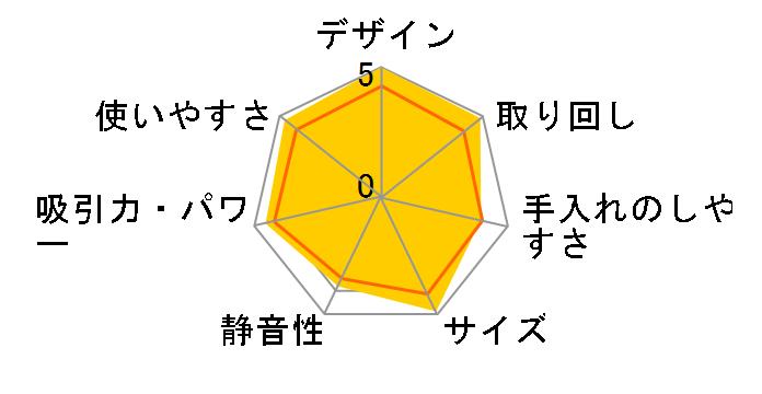 トルネオ ヴイ VC-SG412(D) [メタリックオレンジ]のユーザーレビュー