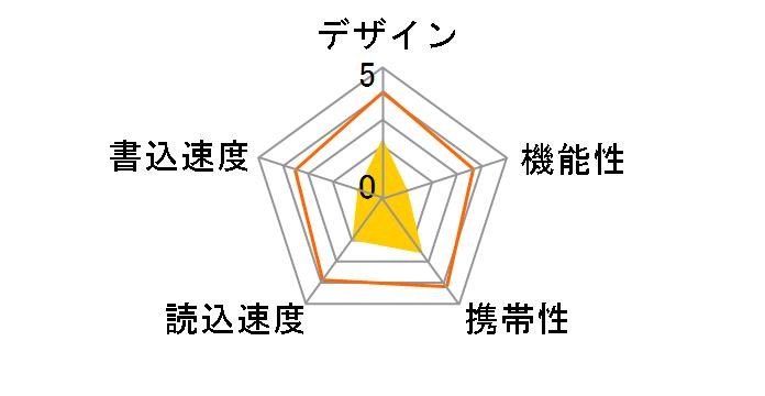 SDCZ60-128G-B35 [128GB]のユーザーレビュー