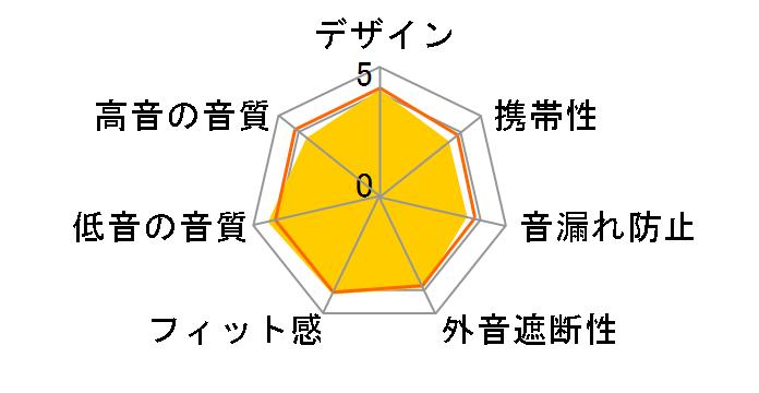 MDR-XB400 (R) [���b�h]�̃��[�U�[���r���[