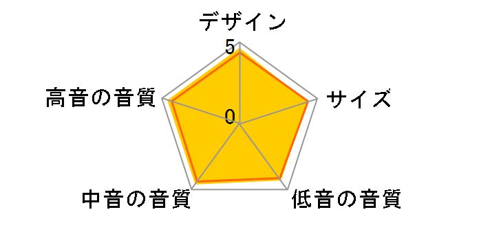 D-509E(B) [単品]のユーザーレビュー