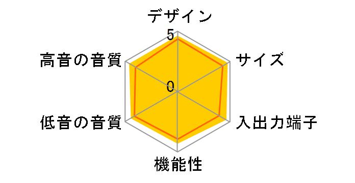 BASE-V50(B)のユーザーレビュー
