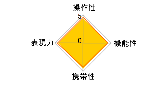 �t�W�m�������Y XF18-55mmF2.8-4 R LM OIS�̃��[�U�[���r���[