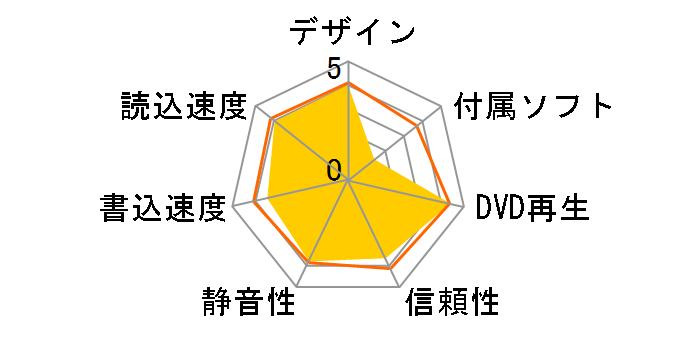 BD-U6XLのユーザーレビュー