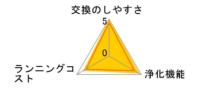 KAFP029A4のユーザーレビュー