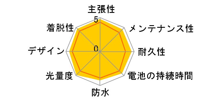 OMNI 5 TL-LD155-R�̃��[�U�[���r���[